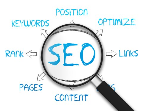 προώθηση ιστοσελίδων seo